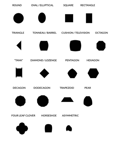 Shapes of Watches