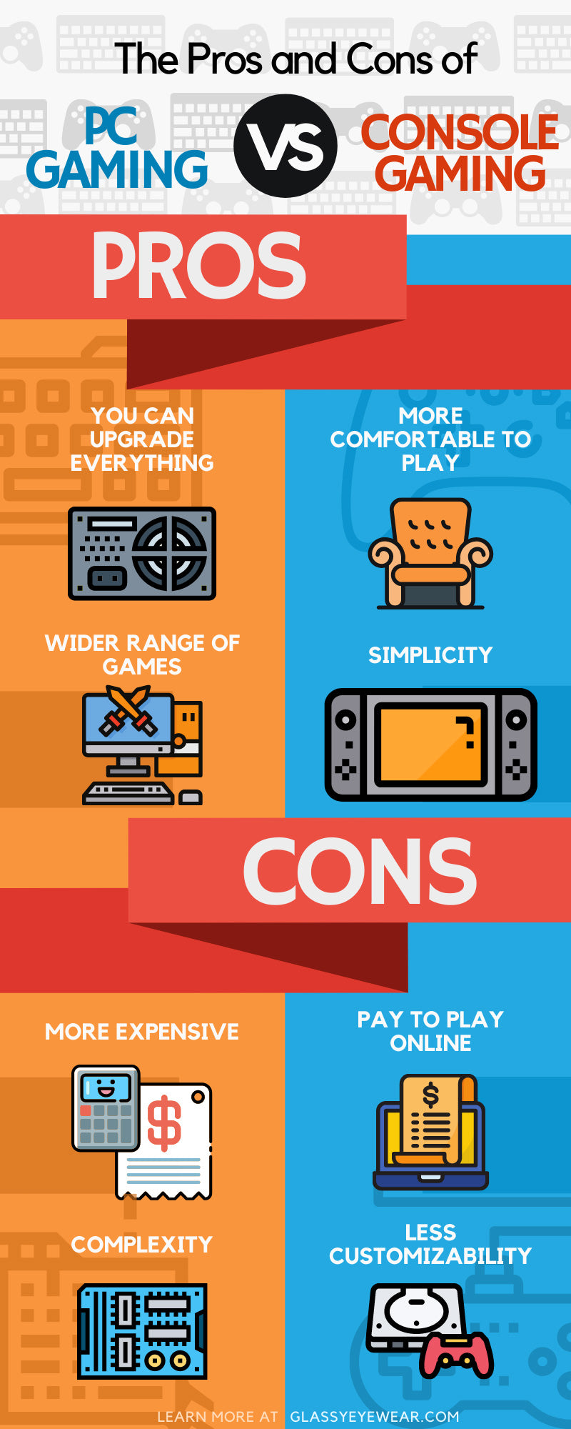 The Pros and Cons of PC Gaming vs Console Gaming
