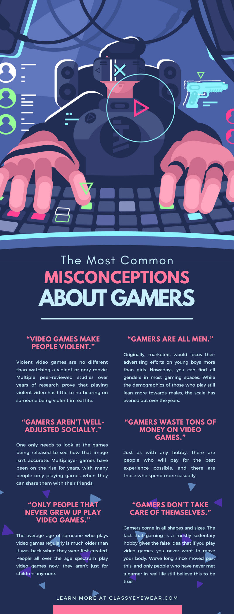 The Most Common Misconceptions About Gamers
