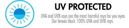 UVA and UVB rays are the most harmful rays for your eyes. Our Lenses block 100% of UVA and UVB rays.