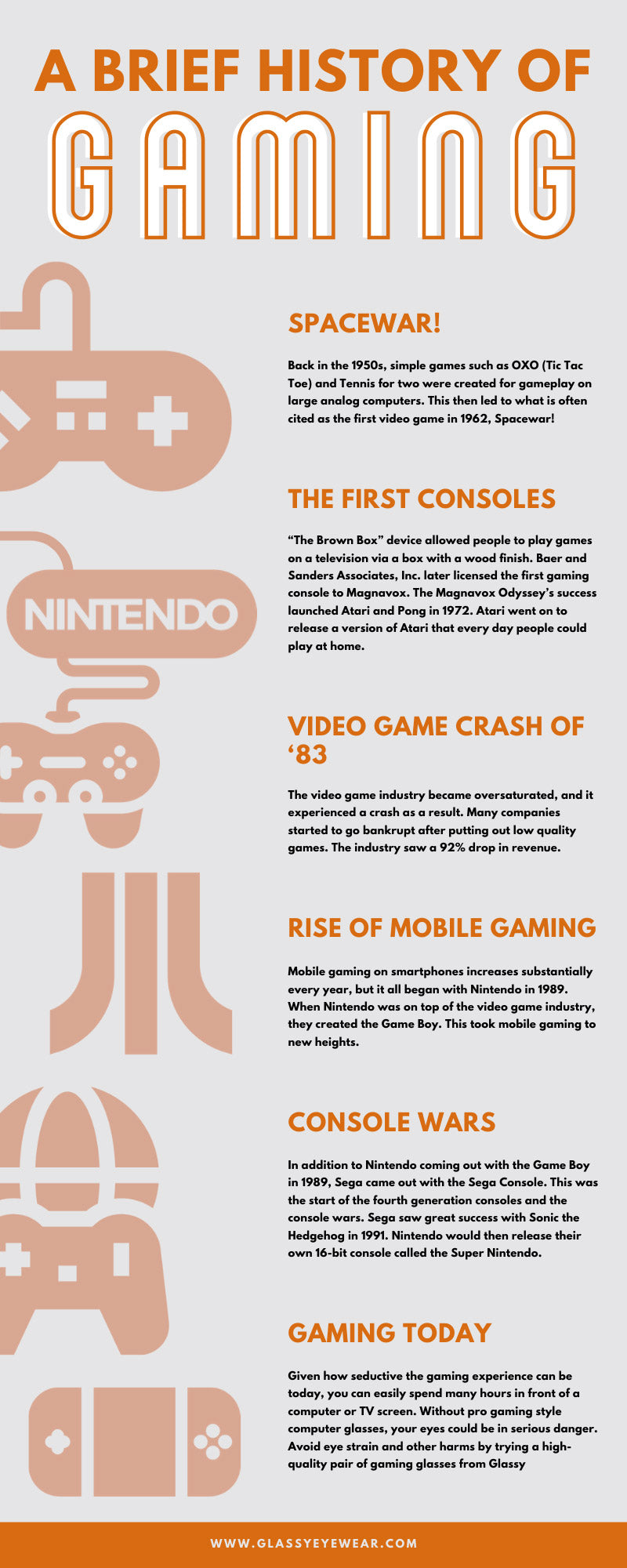 A Brief History of Gaming infographic