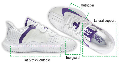 Anatomy of a tennis shoe: outrigger, lateral support, flat & thick outsole and a toe guard are unique and important features of tennis shoes