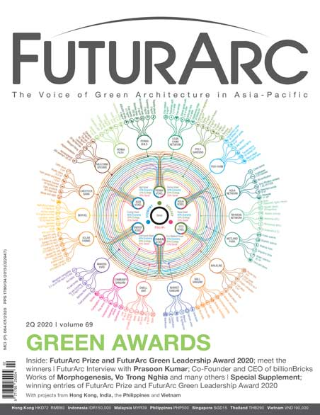 FuturArc Single Edition 2020/Q2