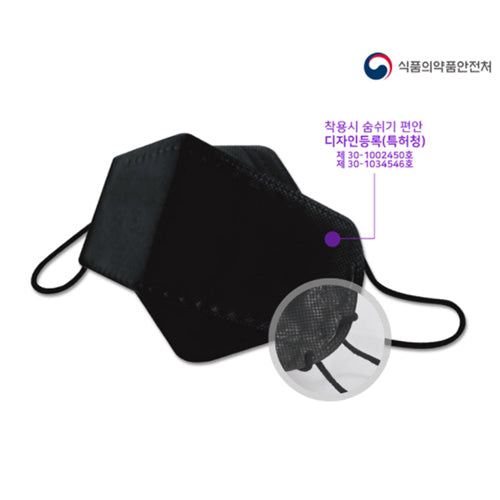 [ MH CARE ] Disposable Face Mask KF94 BLACK [ Made In Korea ]