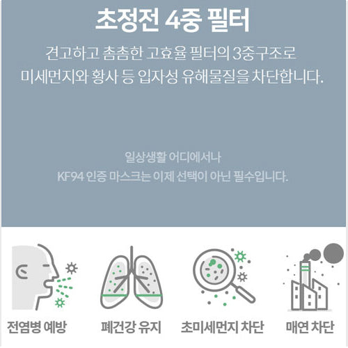 [ PUREBLUE ] KF94 Disposable Protective Face Mask