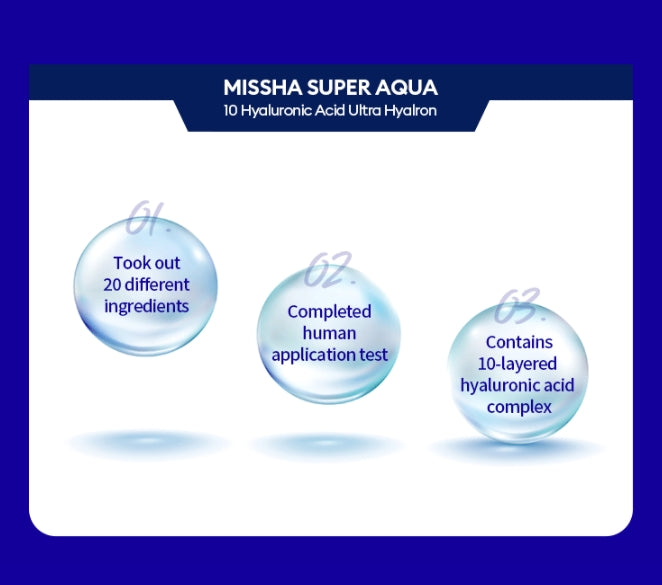 [ MISSHA ] Super Aqua Ultra Hyalron Set ( Skin Essence, Emulsion )
