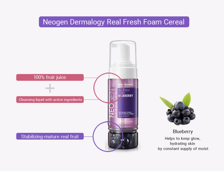 [ NEOGEN ]  Dermalogy Real Fresh foam (Green tea) (blueberry) 5.6oz - KosBeauty