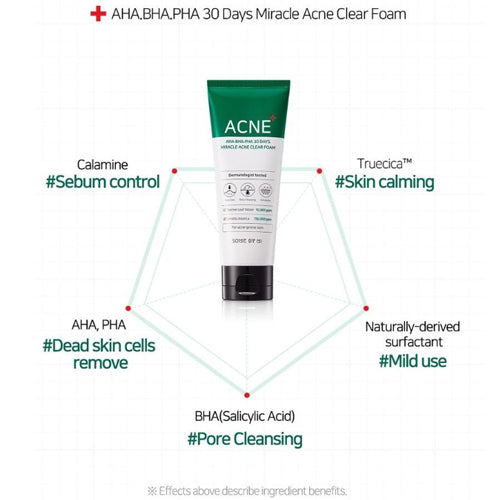 [ SOME BY MI ] AHA BHA PHA 30 Days Miracle Acne Clear Foam 100ml - KosBeauty