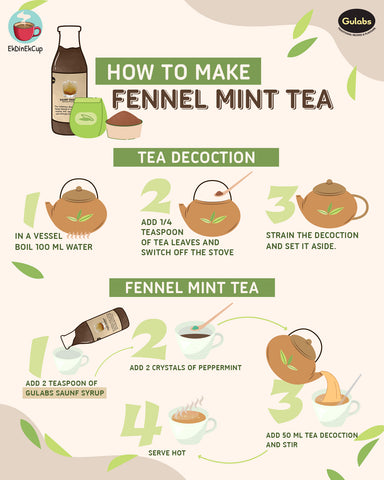 Fennel Mint Tea made with Gulabs Suanf Sharbat