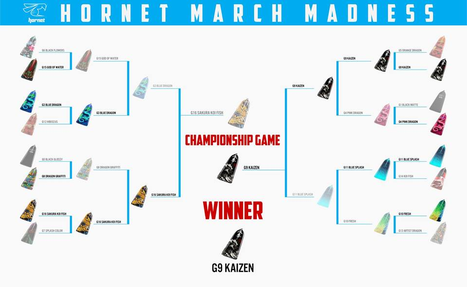 Hornet March Madness Full Bracket