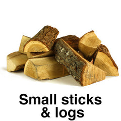 Proteins are like small sticks and logs