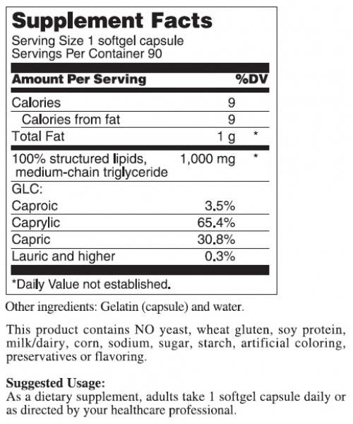 Douglas Laboratories MCT Liquid - 8 oz Supplement Facts