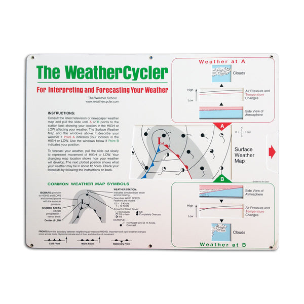 The Weather Cycler
