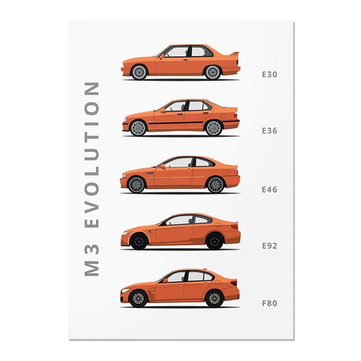 BMW M3 Generations Poster