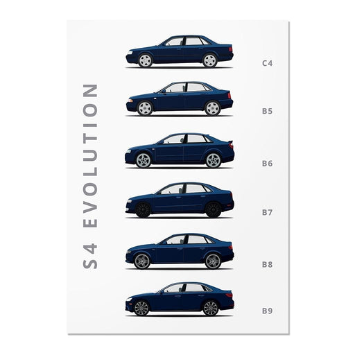 Audi S4 Generations Poster