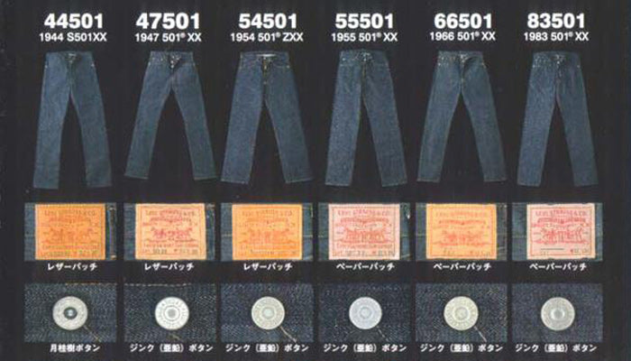 How To Wash Your Levis 501 Shrink To Fits Brooklyn Denim Co