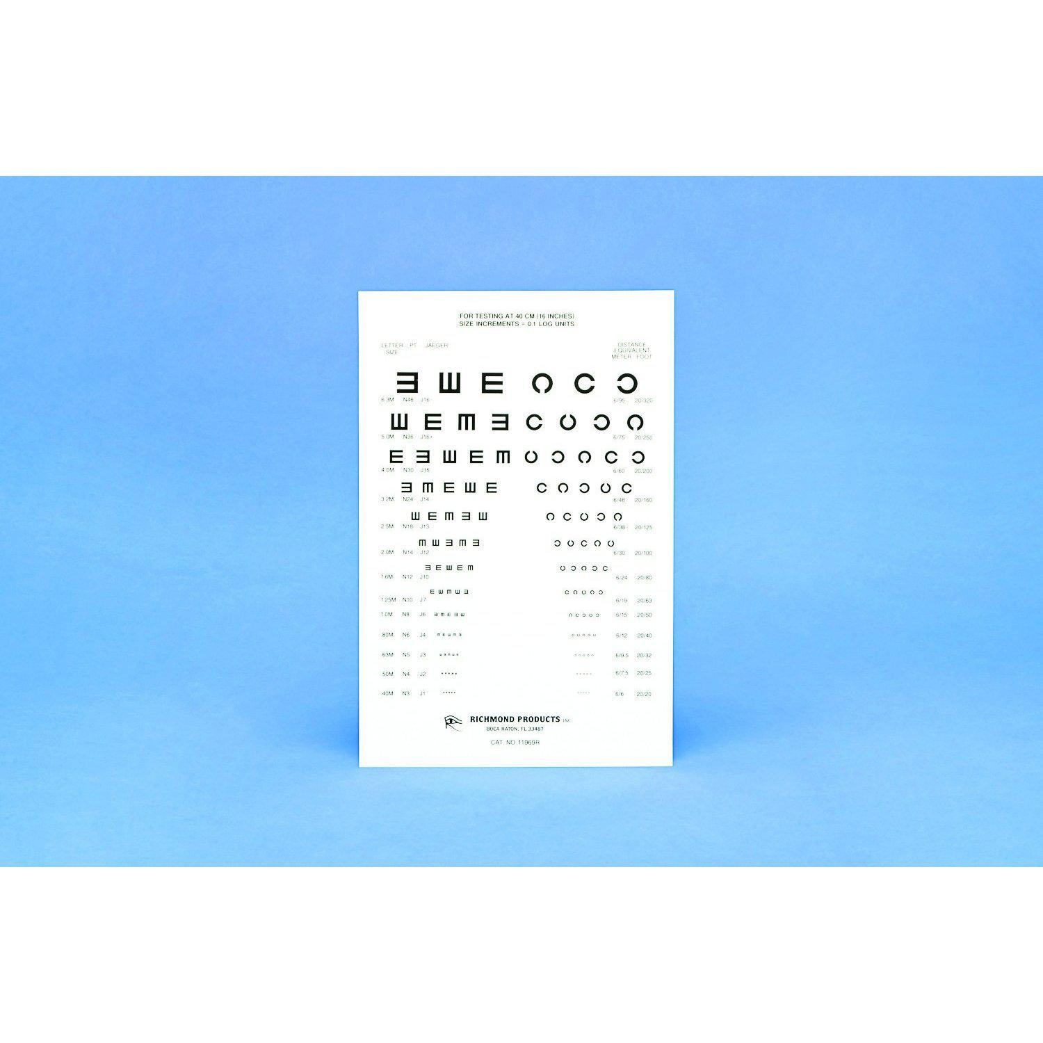 Directional E and C Test Card (R11969)-Pro-Optics LLC