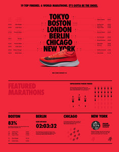 THE NIKE ZOOM VAPORFLY 4% DOMINATES MARATHONS
