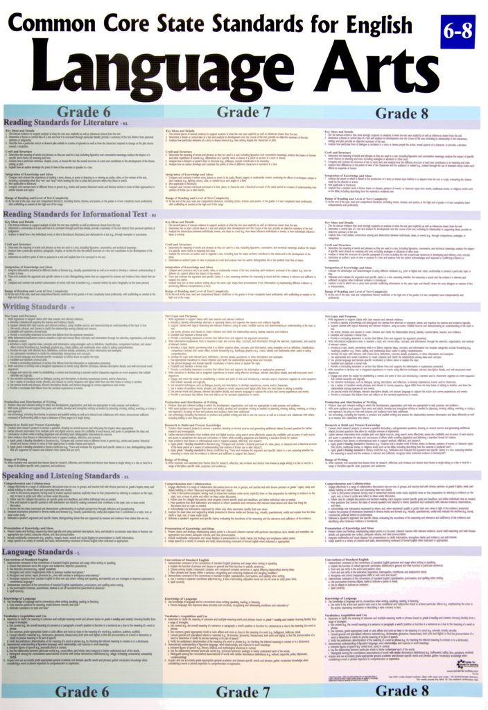 Language Arts Poster, Middle School,<br>(Grades 6, 7, 8)