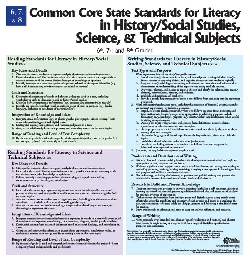 Literacy Poster, Middle School<br>(Grades 6, 7, 8)
