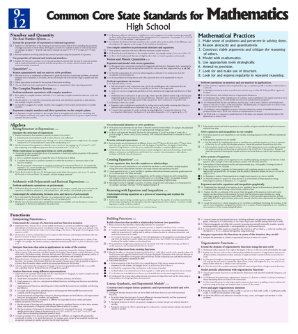 Mathematics Poster, High School<br>(Grades 9 - 12)