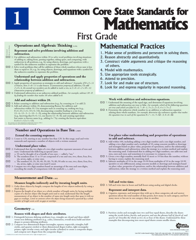 Mathematics Poster, First Grade