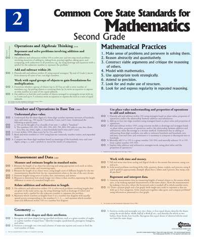Mathematics Poster, Second Grade