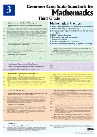Mathematics Poster, Third Grade