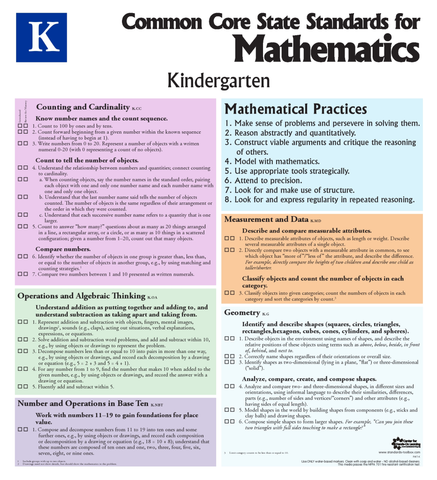 Mathematics Poster, Kindergarten