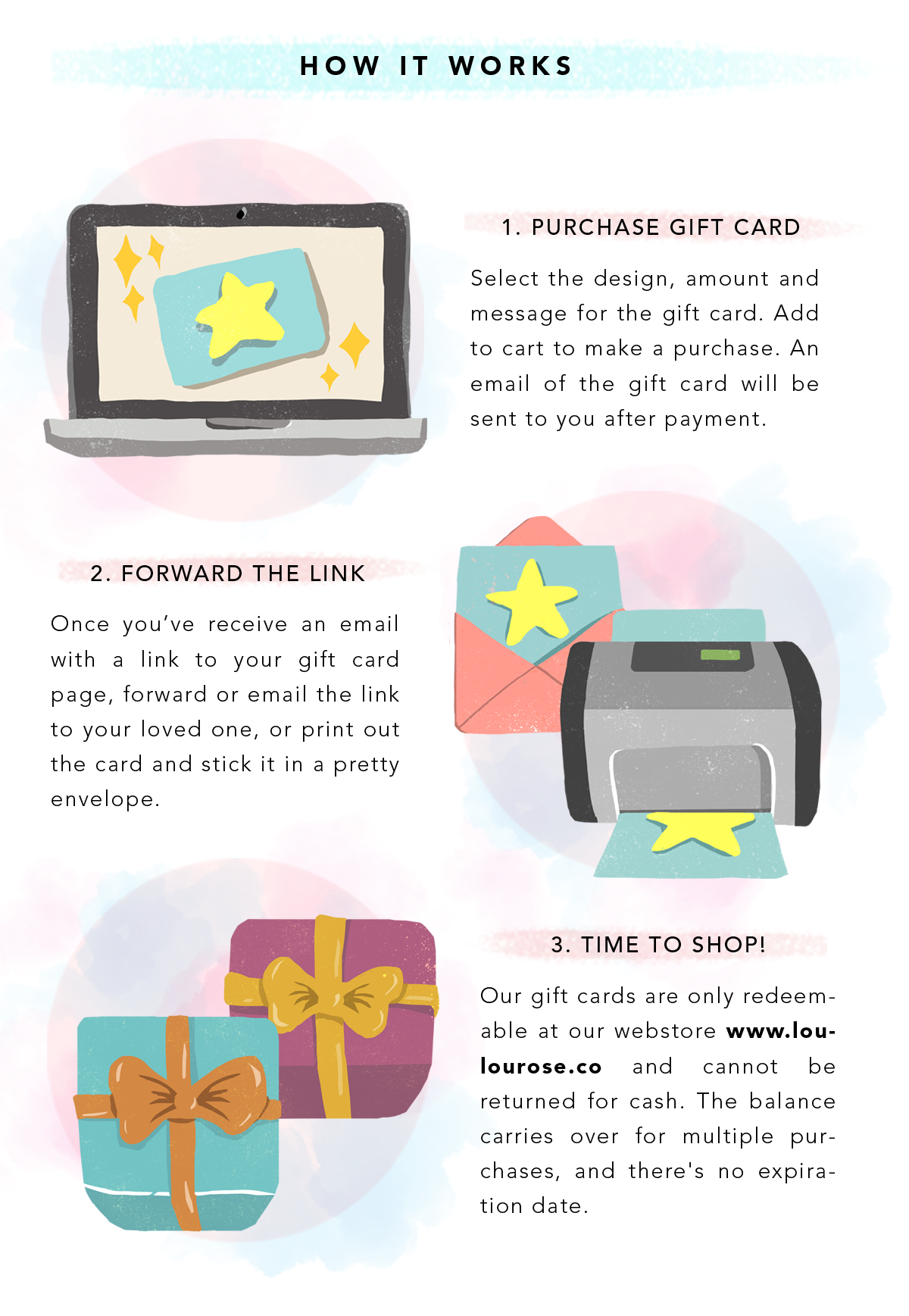 Giftcards: how it works