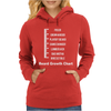 Beard Level Womens Hoodie