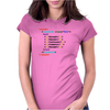 BLT html sandwich funny geek chic Womens Fitted T-Shirt