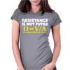 Resistance Is Not Futile Womens Fitted T-Shirt