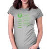 The Jedi Code (Green) Womens Fitted T-Shirt