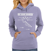 Up And Under Formation Womens Hoodie