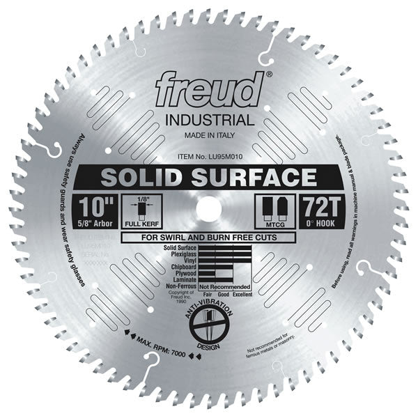 Solid Surface Blade