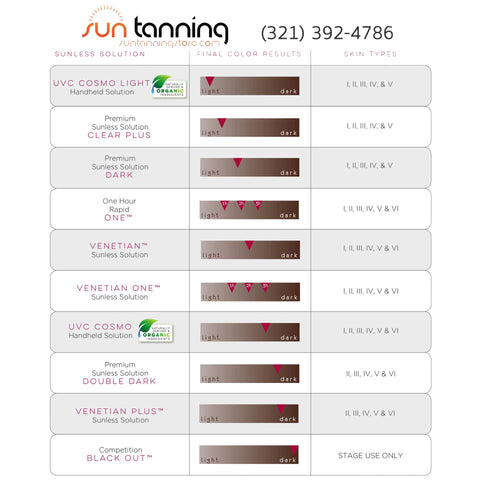 Norvell Sunless Solutions Color Chart
