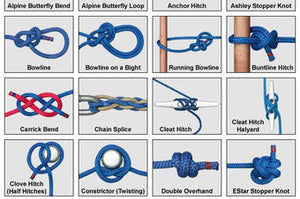 always know the best knot for your pontoon boat with this animatedalways know the best knot for your pontoon boat with this animated app for your phone or ipad
