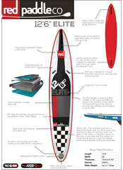 "Elite 12'6"" Inflatable SUP by Red Paddle Co"