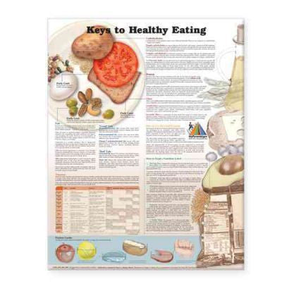 KEYS TO HEALTHY EATING LAMINATED WALL CHART - Charles Darwin University Bookshop
