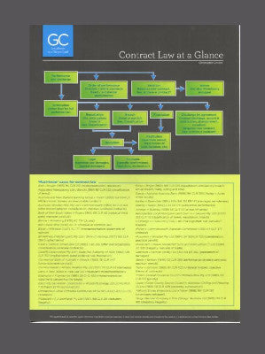 LEXIS NEXIS GLANCE CARD: CONTRACT LAW AT A GLANCE