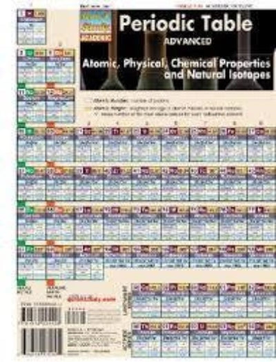 PERIODIC TABLE ADVANCED - Charles Darwin University Bookshop