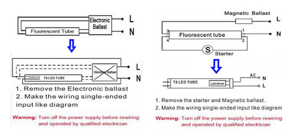 Can I Replace My Old Fluorescent T8 Tubes Directly With Led Ones