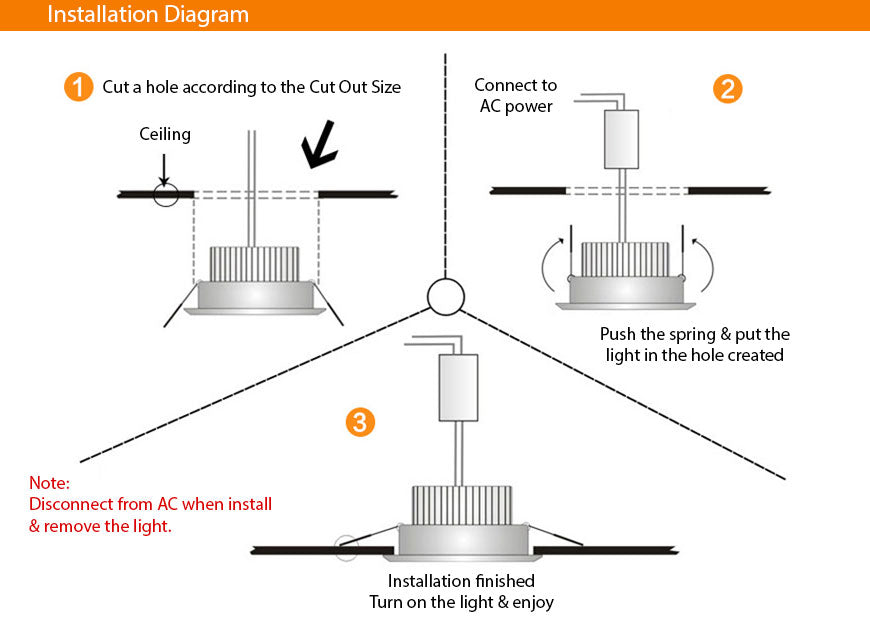 How To Wire Multiple Downlights Dolgularcom - How To Wire Downlights Diagram