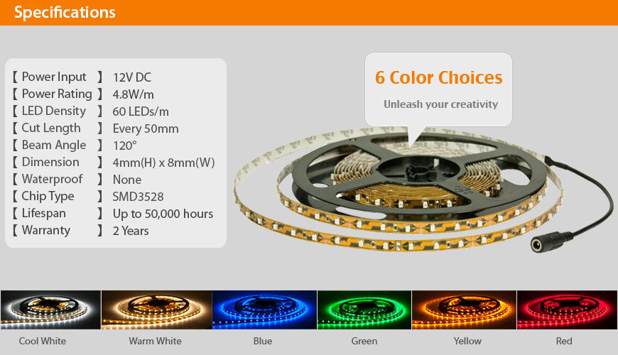 LED Strip specifications Photo