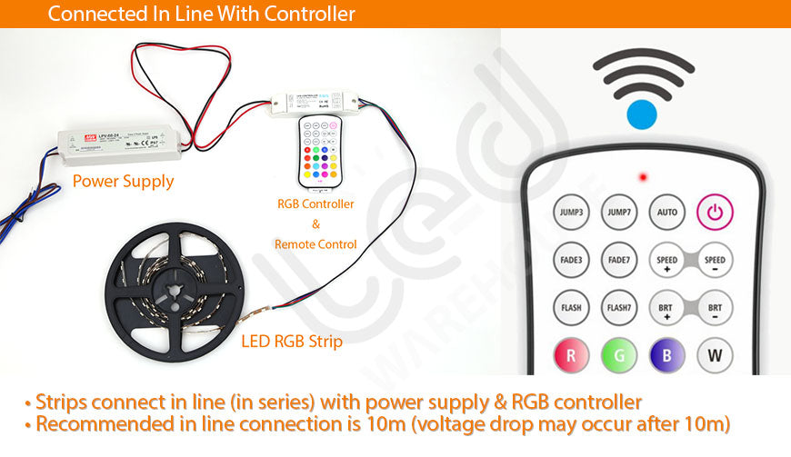LED Strip Connection Photo