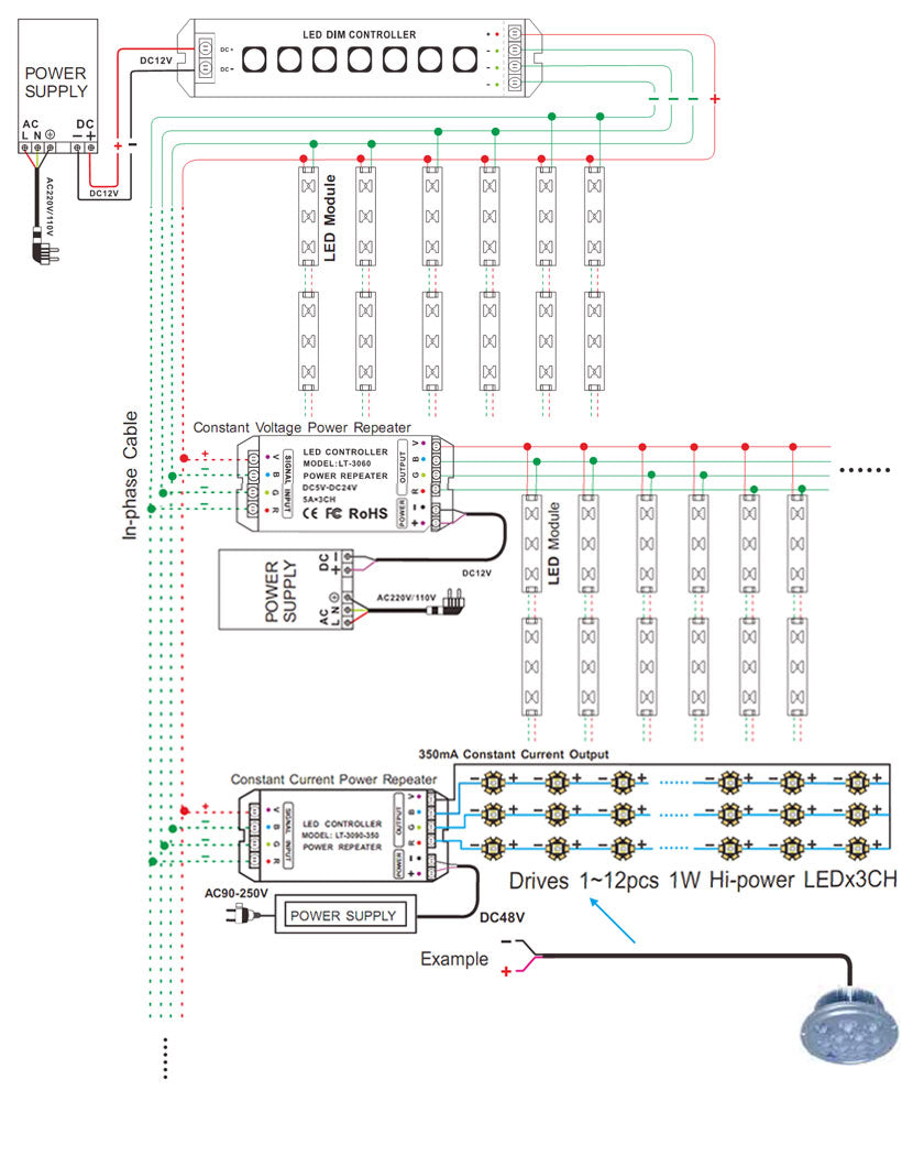 Lt 311rf Multi Function Led Controller Single Colour High Power Wiring Diagram Repeater Can Be Added To Expand When The Is Not Enough Constant Current Also If Control At