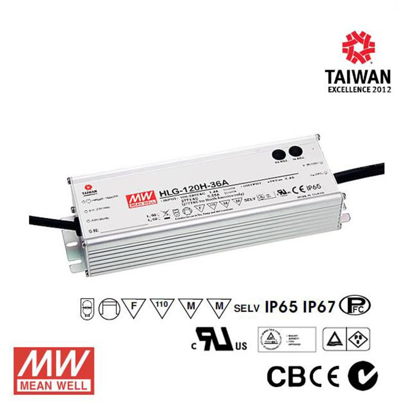 Mean Well LED Power Supply 120W 24V - DC Driver from Meanwell for $208.99