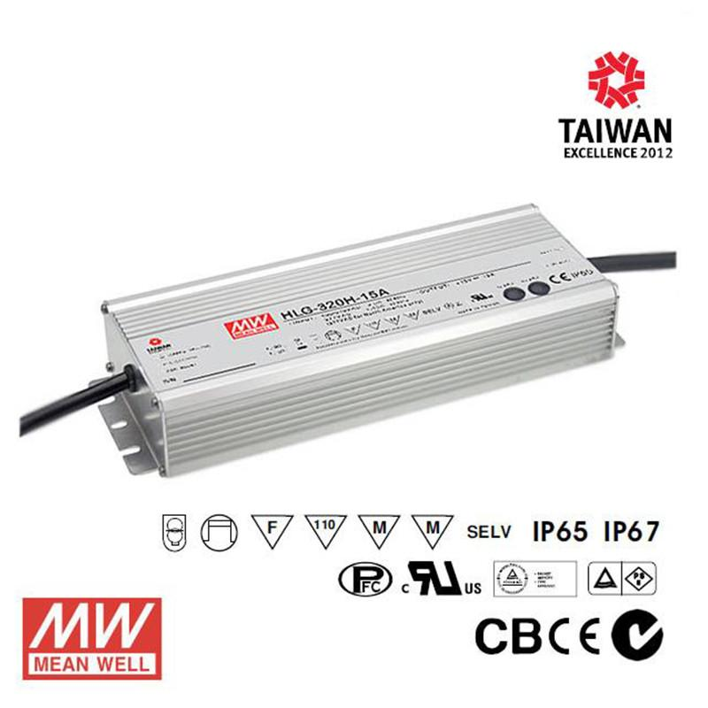 Meanwell LED Power Supply 260W 12V - DC Driver from Meanwell for $467.08