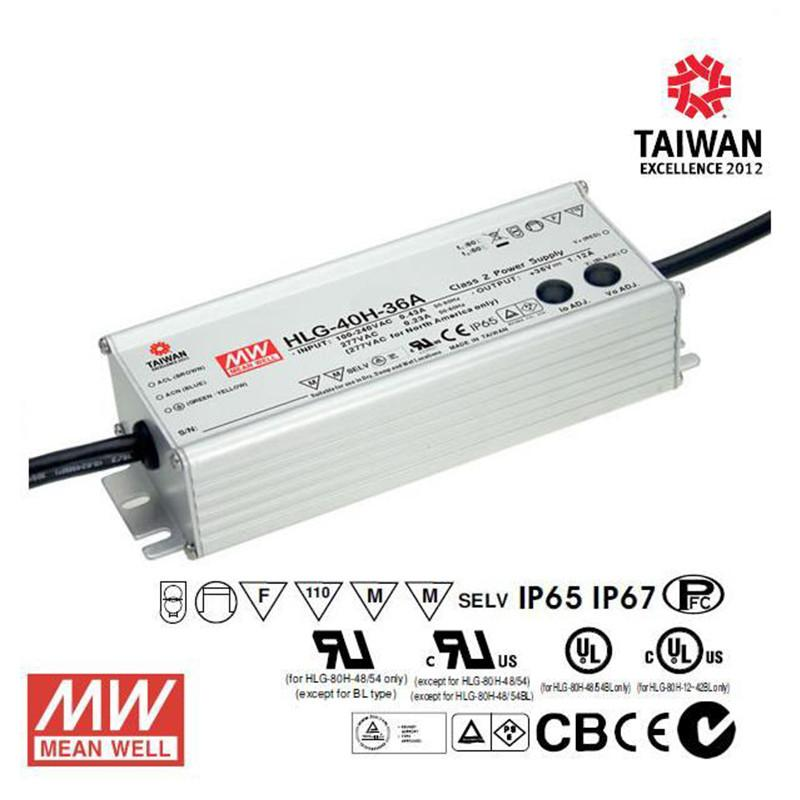 Meanwell LED Power Supply 40W 24V - DC Driver from Meanwell for $174.18